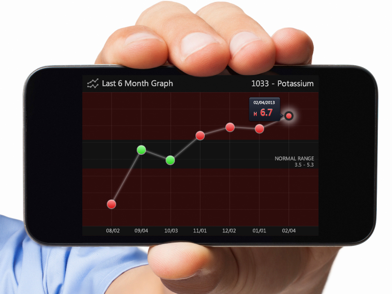 nls-mobile-graph-small